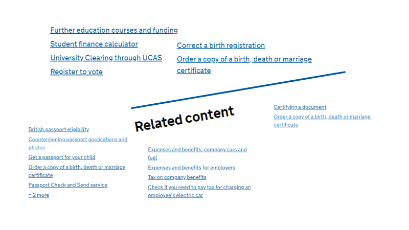 related content gov.uk