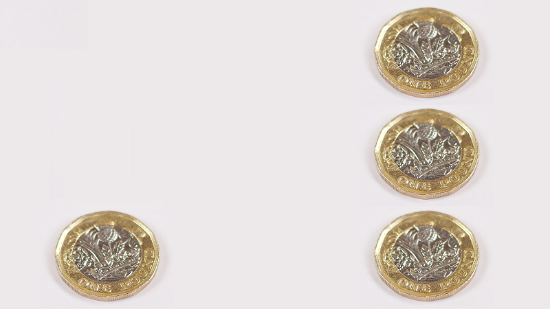 An image of one pound coin next to a row of three pound coins